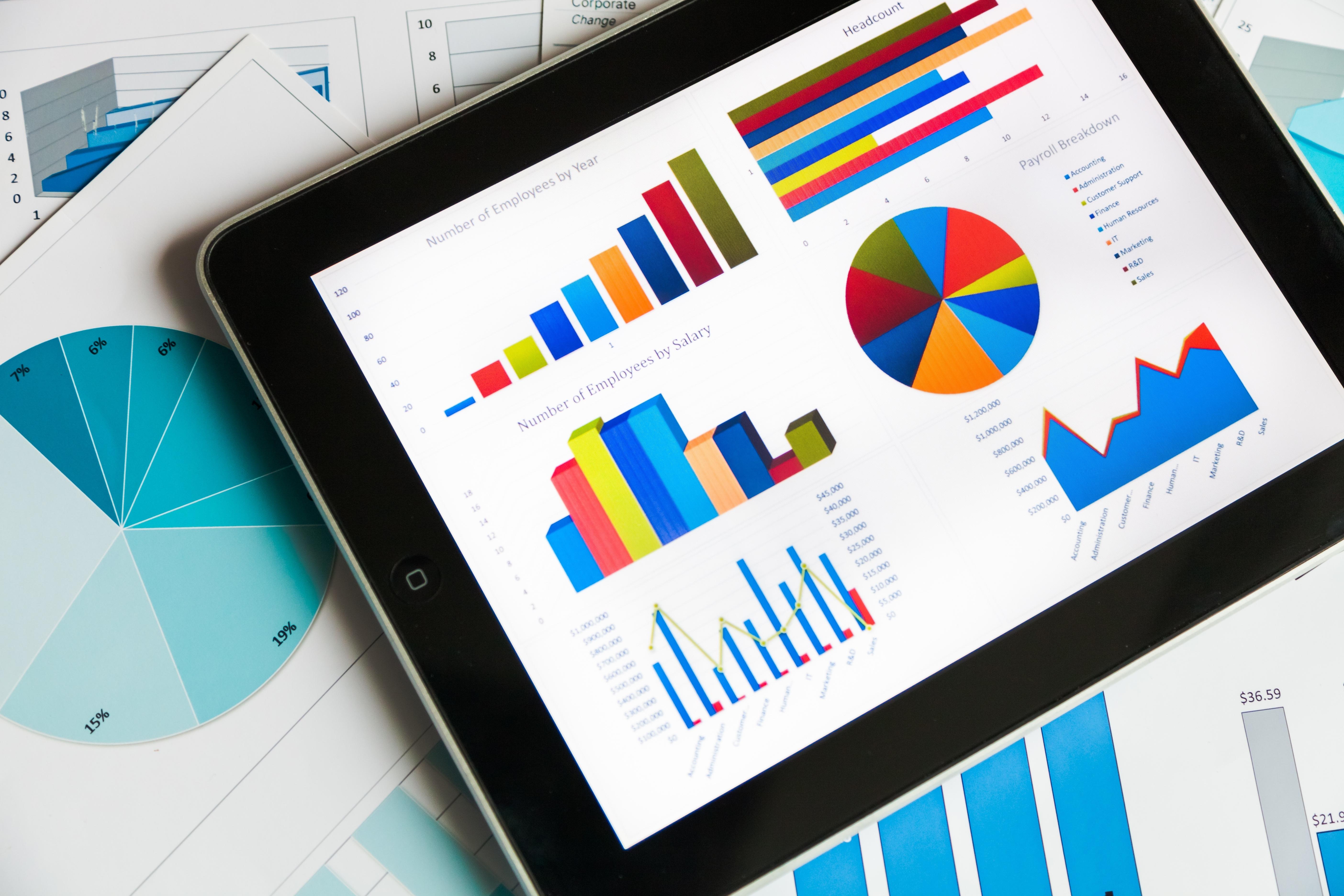 Finance, Fonds, Charts