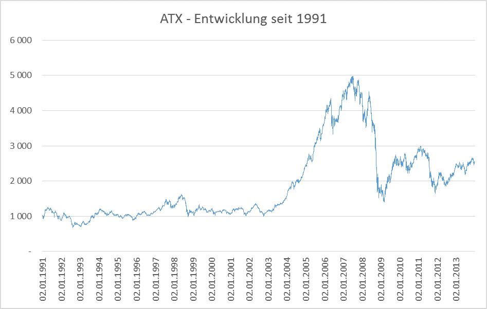 Alles Gute zum 23. Geburtstag, lieber ATX!