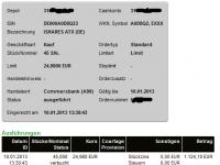 Wir kaufen einen Fonds – Indexfonds Österreich – iShares ATX
